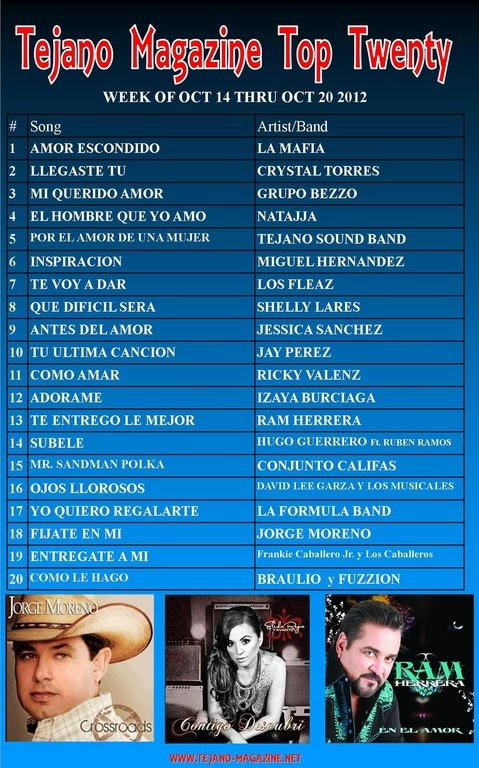 Music - Tejano Music's Top Stars