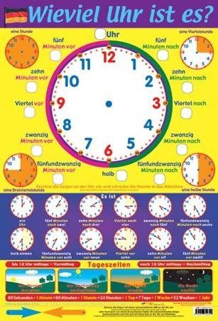 German - WIeviel Uhr ist es? This is a visual to tell time in German. A clock is displayed and for every five minutes, there is a caption to the side with the written German term.  Teachers could hang this poster in their classroom and help students learn the vocabulary regarding to telling time in German.- Lauren Davy