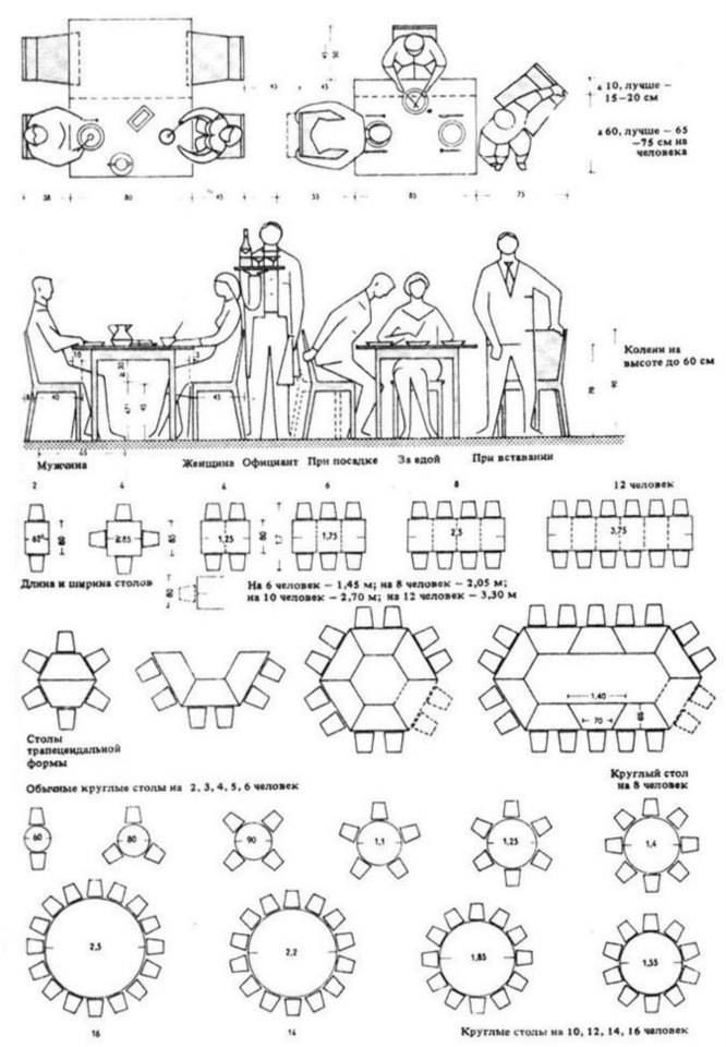 Placement Of The Furniture In Coffee Shops Dining Rooms And Restaurants Needs A Huge Organization Well PlanningImportant Ergonomics Table
