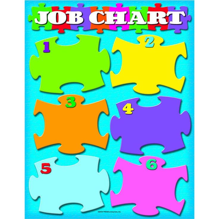 LEARNING CHART JOB CHART