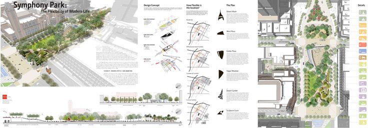 Symphony Park Design Competition, 2008 / SWA Group