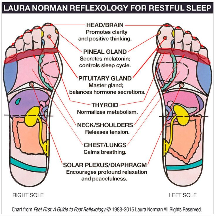 DIY Foot Reflexology For Your Best Sleep Ever - mindbodygreen.com