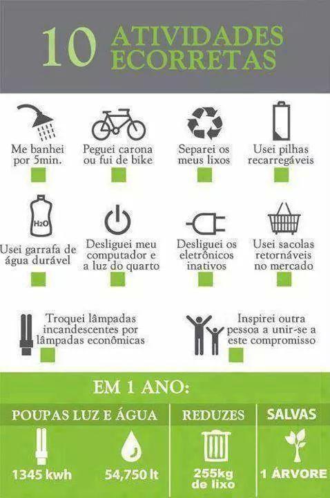 Se Mostre Verde! Confira as dicas no infográfico e seja Ecorreto! O Grupo Skill já está fazendo a sua parte!