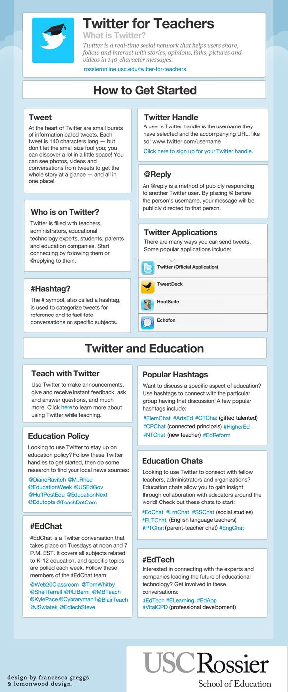 twitter doubles silicon valley office. Twitter For Teachers Infographic Doubles Silicon Valley Office O