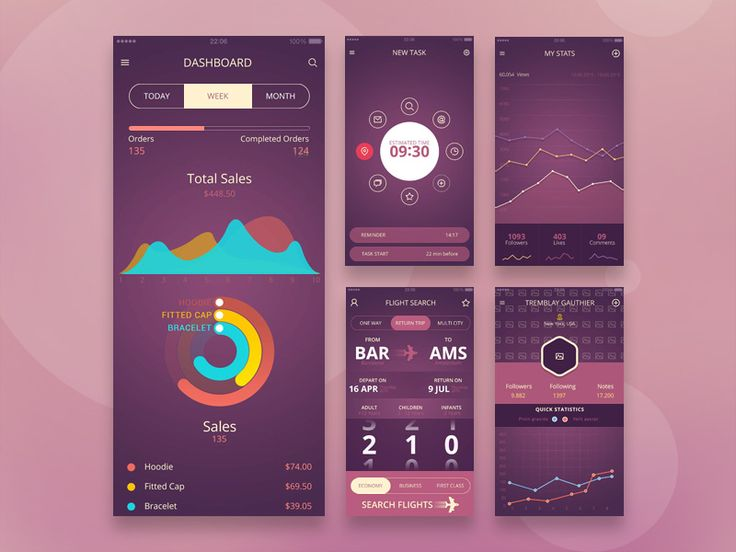 Here is a mobile dashboard with vibrant colors.
