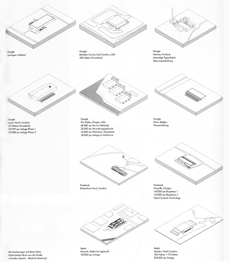 243 best images about architecture      diagrams on