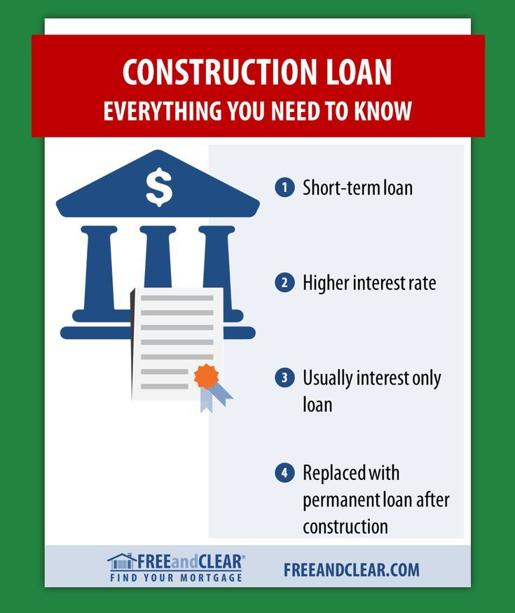 How Construction Loans Work Freeandclear Fha Mortgage Loan Modification Refinance Mortgage