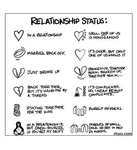 Craigslist Online Dating Scams