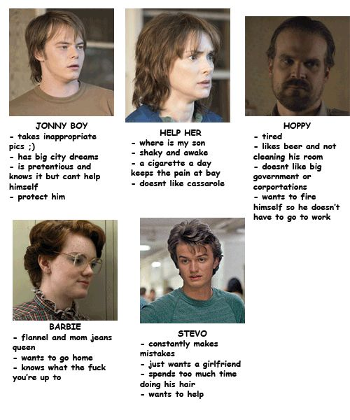 Tag yourself - Stranger Things (Part 2)  I think I'm jonny tbh I'm pretentious af but I can't help it