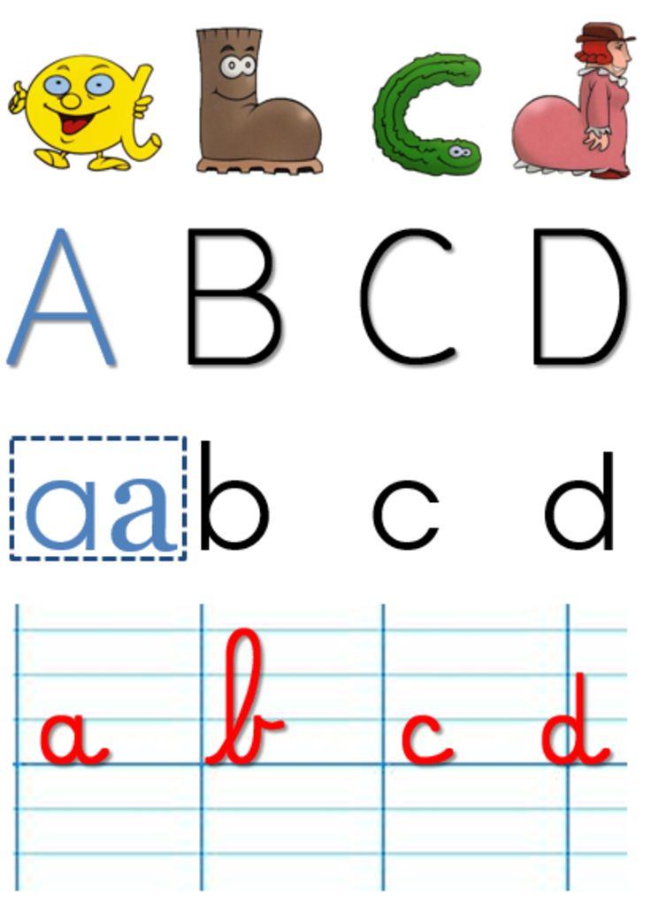 Les 45 meilleures images du tableau affichage classe sur - Alphabet francais maternelle ...