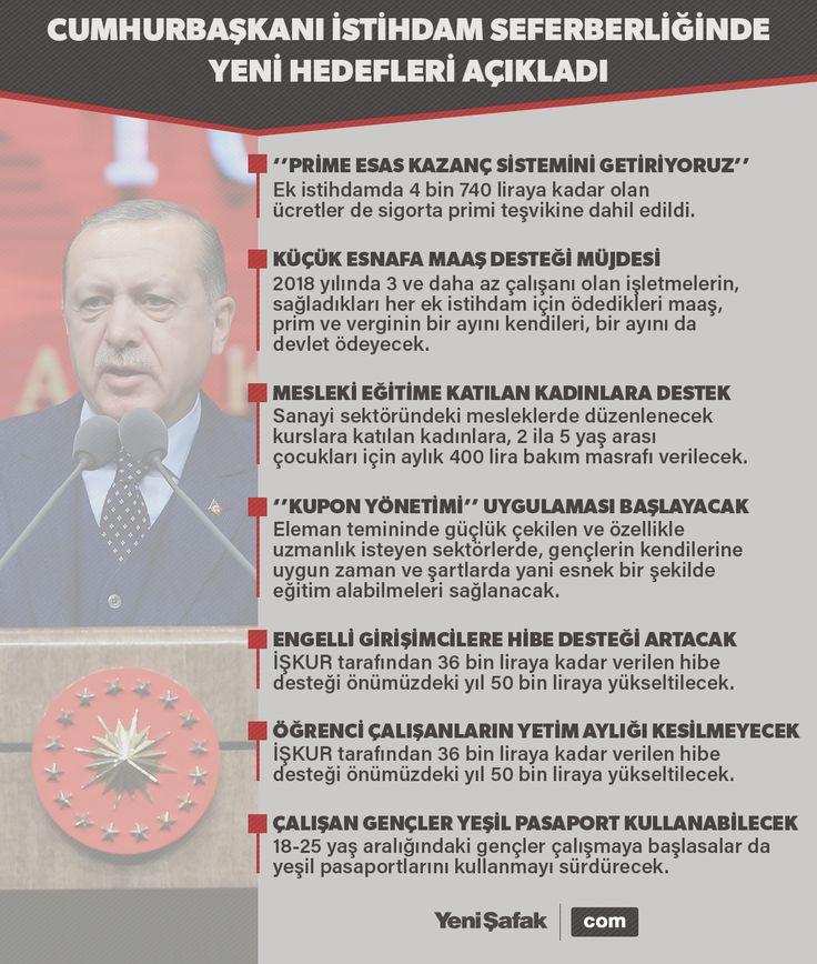 Cumhurbaşkanı Recep Tayyip Erdoğan, Beştepe Millet Kültür ve Kongre Merkezi'nde düzenlenen İstihdam Şurası'na katıldı.   #Erdoğan, #istihdam seferberliğinde yeni hedefleri açıkladı.