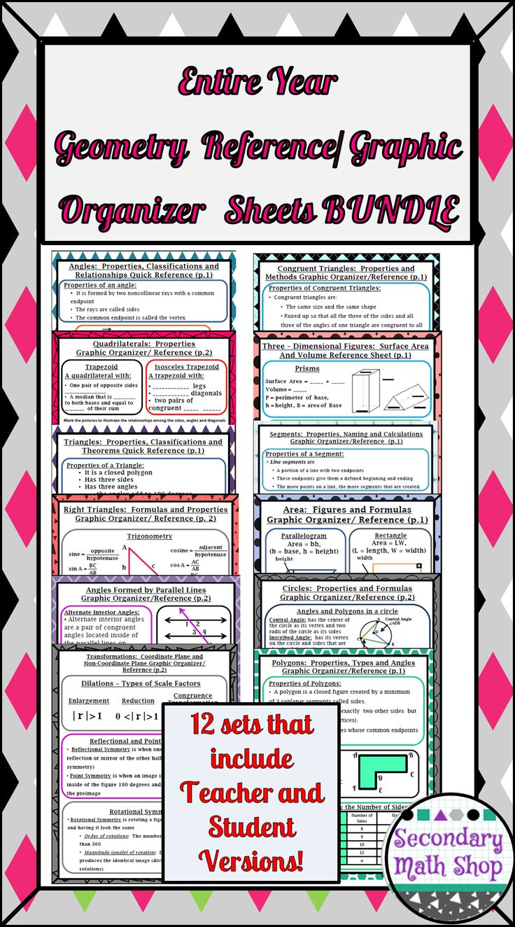 12 sets of reference sheets/organizers for High School geometry in a money saving bundle!