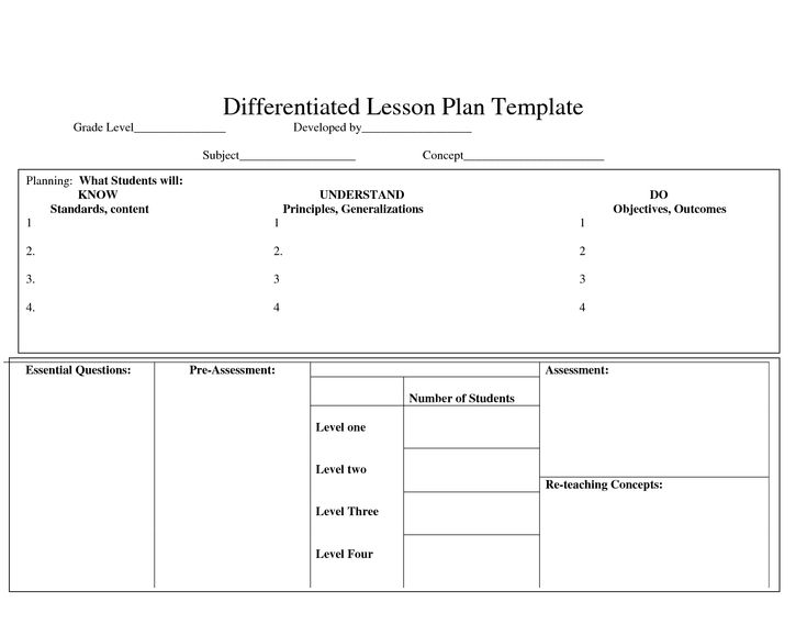 differentiated-lesson-plan-templatepng (1650×1275) Marku0027s - siop lesson plan templat