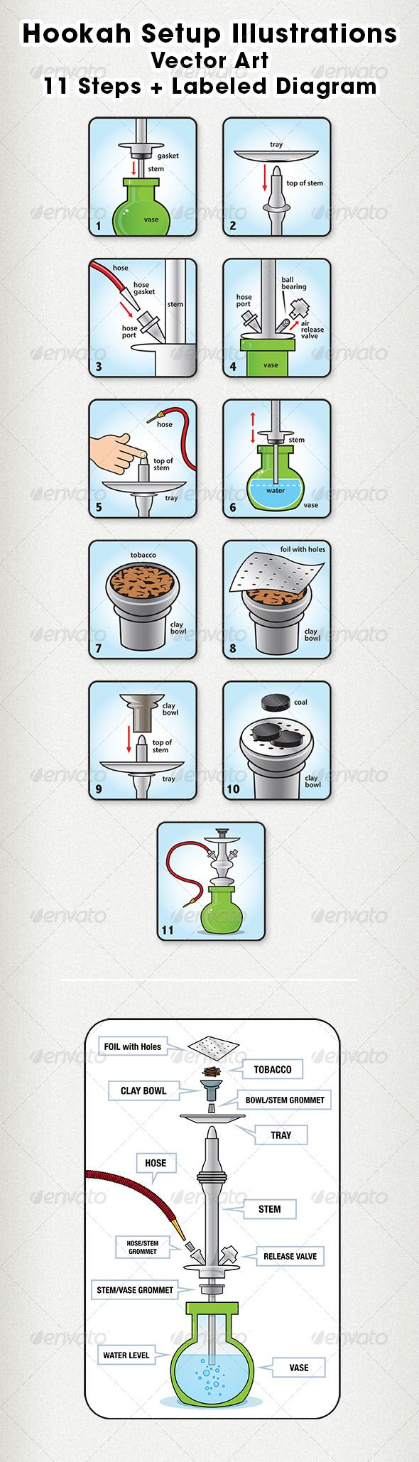 Hookah Set Up Illustrations #GraphicRiver I had a request to create these instructional illustrations for the hookah…hope they come in handy!! Hookah set up illustrations showing the 11 steps to setting up a hookah. Just add your own descriptive text to each illustration. Each Step is on it's own layer. Set Up Files Include: Ai CS3, EPS 10, PNG Also included is a Hookah diagram illustration showing the parts of the hookah. Diagram Files include: Ai CS3, EPS 10, PNG *No fonts included. All…