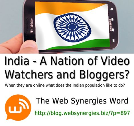 India – A Nation of Video Watchers and Bloggers? India's online population growth is the second fastest in world terms and here's what they like to do when they are online. http://blog.websynergies.biz/?p=897 #India  #online  #statistics  #blogging  #video  #googleplus  #tablet  #mobile  #socialmedia #websynergies