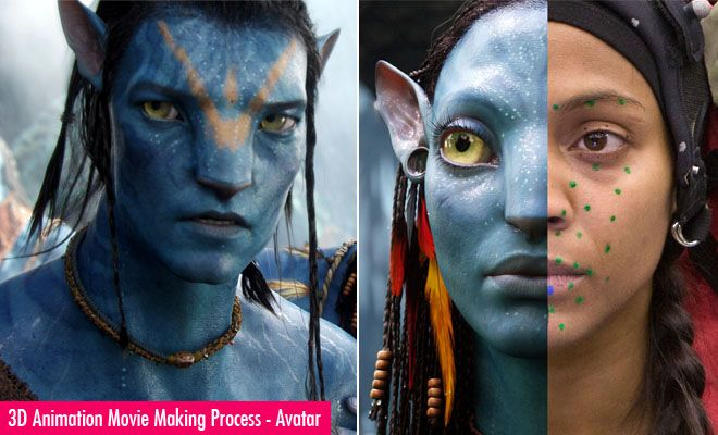 Avatar (2009) - Full Cast & Crew - IMDb