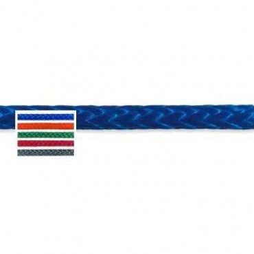 Samson Rope Amsteel Blue, Foot you use this to create a ridgeline! Ridgelines create the perfect amount of sag everytime!