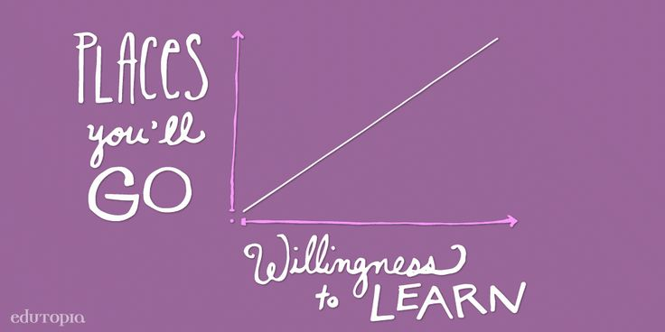 Classroom poster of a line graph with the vertical axis, Places You'll Go; and horizontal axis, Willingness to Learn, with a sharp increase over time