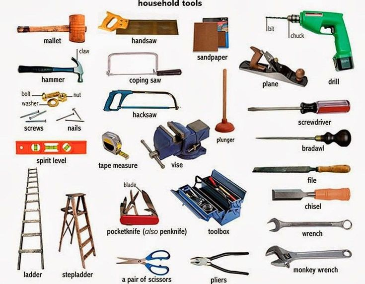 Tools and Equipment Vocabulary: 150+ Items Illustrated - ESL Buzz