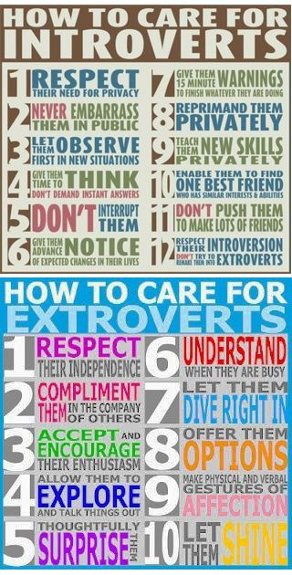 Introverts vs. Extroverts [infographic]