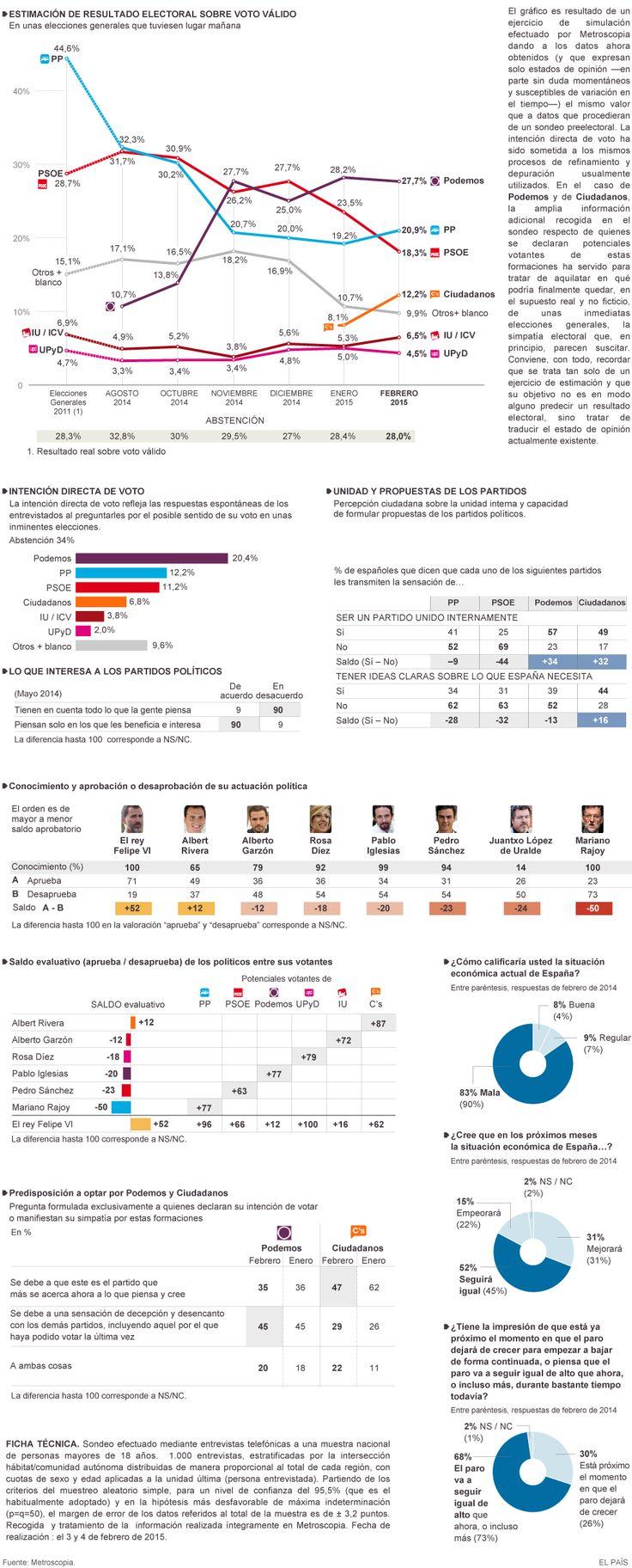 Clima político y social en España | España | EL PAÍS
