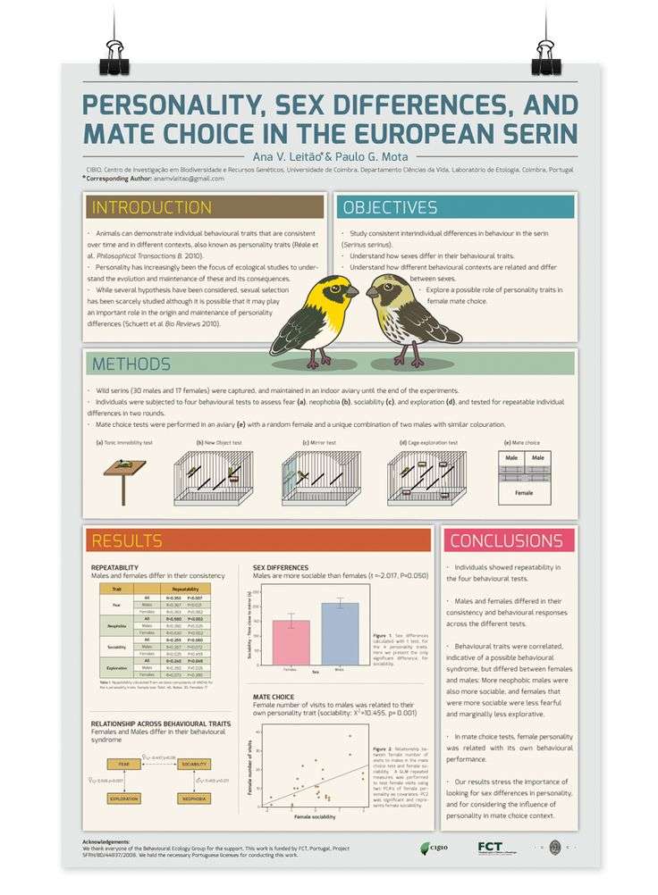 Design scientific research posters.                              …