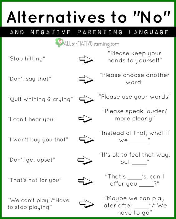 Click for a high-quality download to alternatives to saying no to kids even when disciplining: