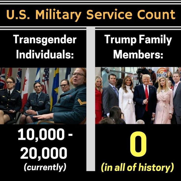 The acceptance to the military (or anywhere really) should not be based on what you are but on what you can do