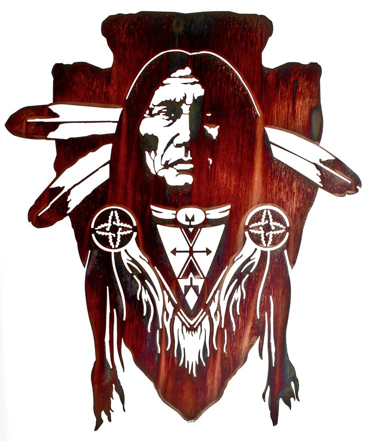 Native American Wall Art  www.rusticeditions.com