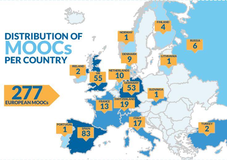 MOOCs por paises #paises #mooc #distribucion #moocs