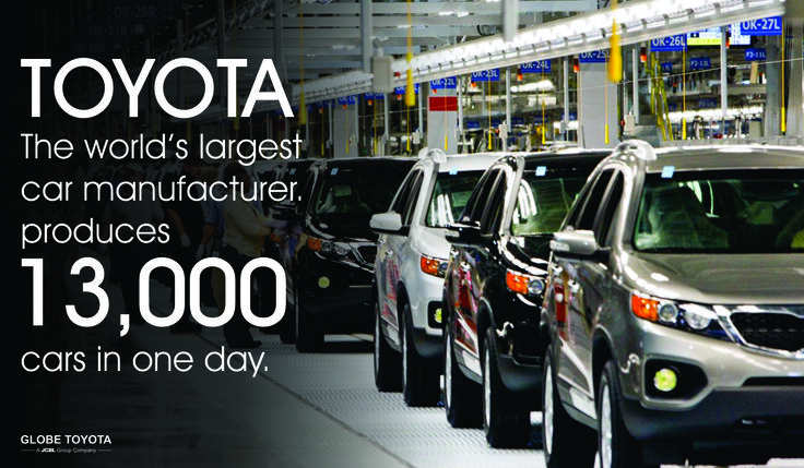 #DidYouKnow: #Toyota, the world's largest #car manufacturer, produces 13,000 cars in one day.