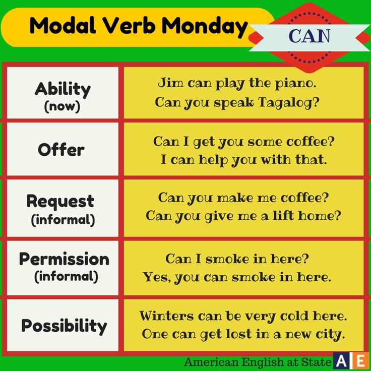 modal verbs usage in modern english In this english lesson, we will review the use of modal verbs can, could, may and might in daily situations join my complete self-study.