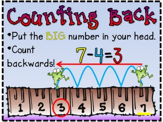 This is the 1st of a series of subtraction strategy posters available for download FREE!