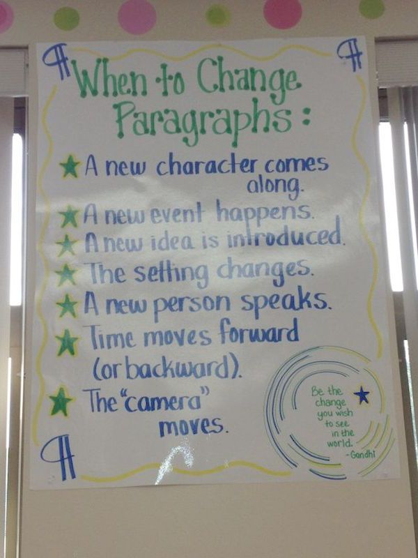 5th-grade-anchor-charts-Change-Paragraphs