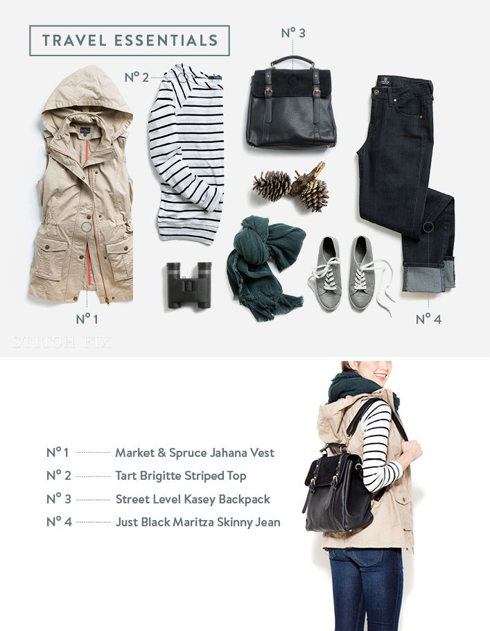 What To Pack for a Beach, Mountain or City Escape