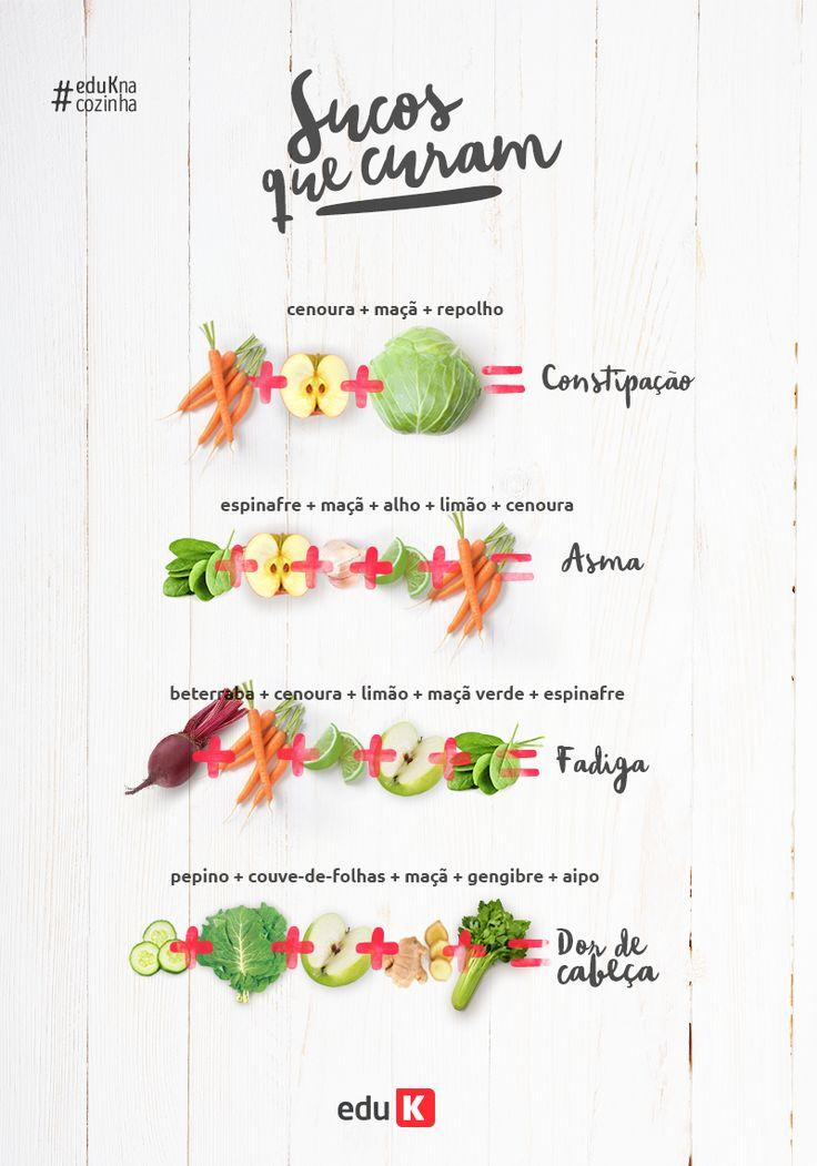 Mais uma da série de sucos que, além de deliciosos e práticos, fazem bem para a sua saúde e de sua família!