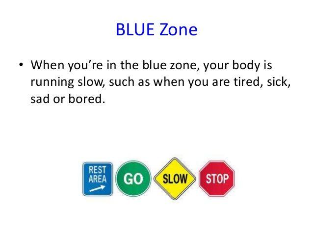 Zones power point