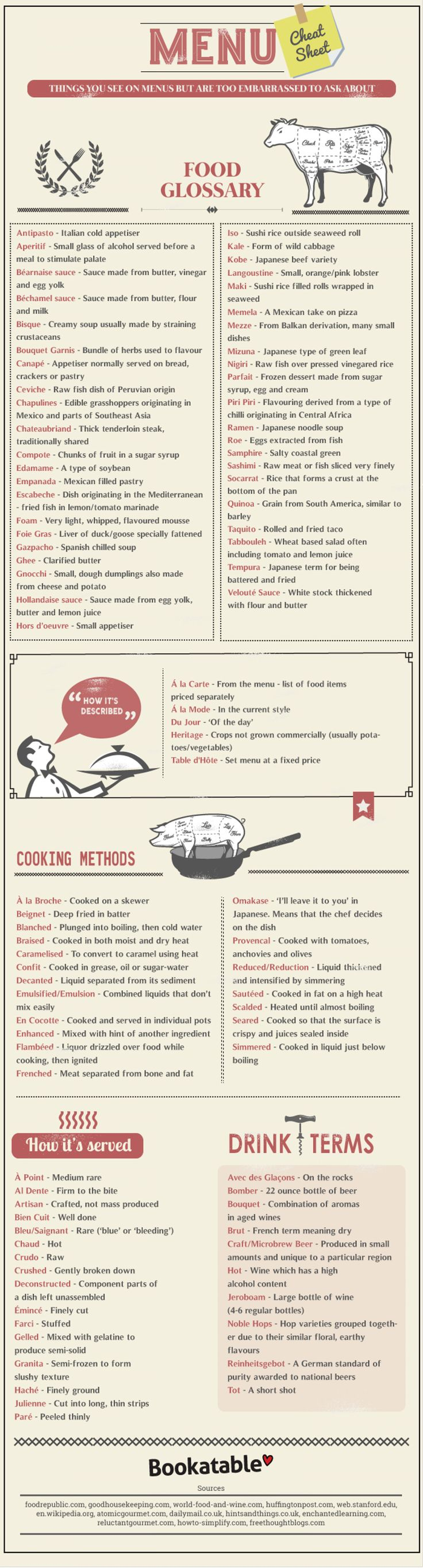 Worksheets Basic Cooking Terms Worksheet 7 best ideas images on pinterest basic cooking tips and this food infographic lists over 90 confusing menu terms explains exactly what each one means