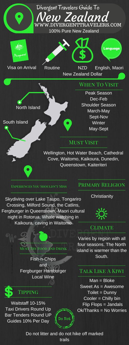Divergent Travelers Travel Guide, With Tips And Hints To New Zealand. This is your ultimate travel cheat sheet to New Zealand. Click to see our full New Zealand Travel Guide from the Divergent Travelers Adventure Travel Blog and also read about all of the different adventures you can have in New Zealand at http://www.divergenttravelers.com/destinations/new-zealand/