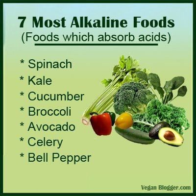 acid alkaline diet for dummies pdf