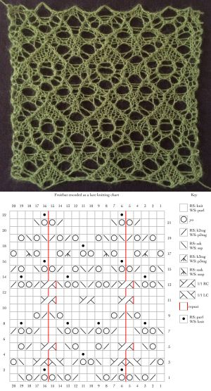 Fruitbat: a free lace knitting stitch pattern.   String Geekery