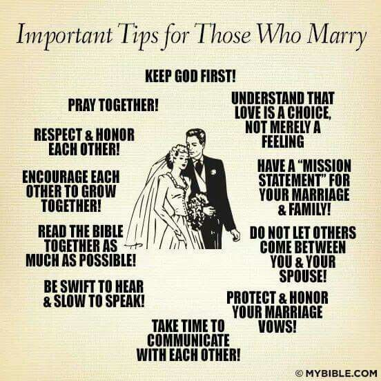 Marriage:  Your spouse comes first, second only to Adoni. Take care of the marriage first, and the marriage will take care of the children.