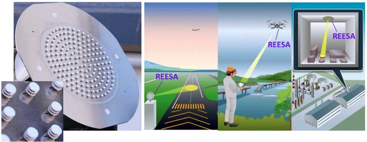 #aircharter Airports, Mobility Targets for Mitsubishi's New Satellite Antenna - Satellite Today #kevelair