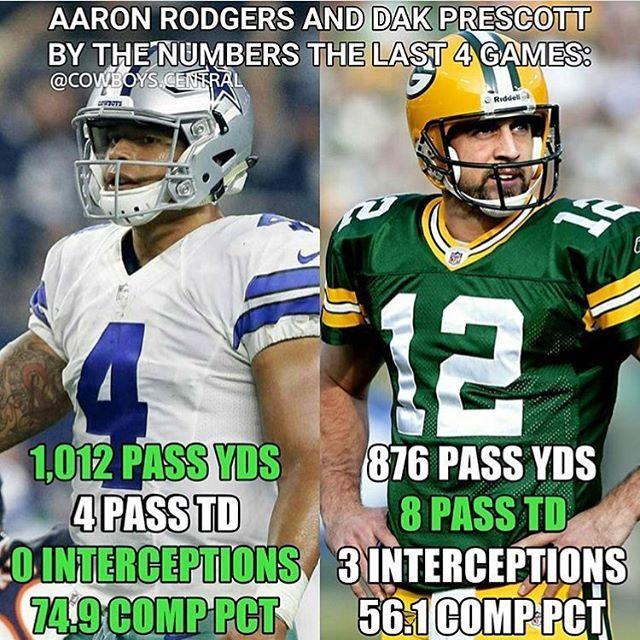 Dak Prescott's Stats in the Last 4 Games VS Aaron Rodgers's Stats in the Last 4 Games #DCfranchise #CowboysNation #AmericasTeam #Cowboys