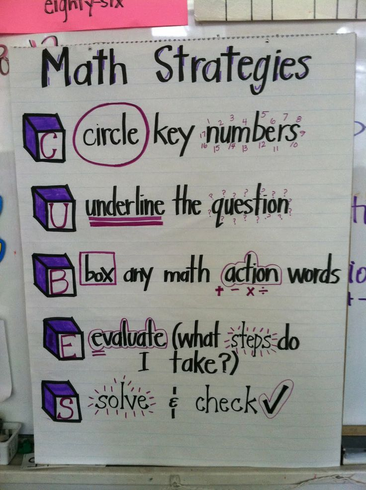 Timeouts and Tootsie Rolls: Test Prep strategies I like this one, because it doesn't emphasize the old key word strategy, which in today's standardized testing language might not always work