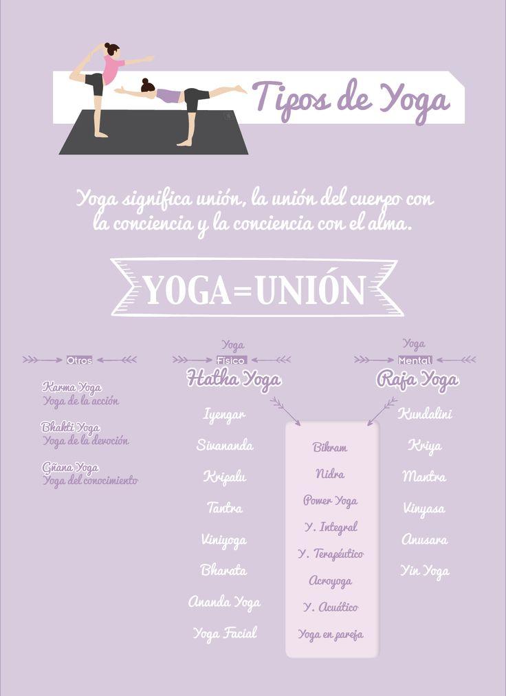 #tipos de #yoga. Yoga significa unión. La unión del cuerpo con la conciencia y la conciencia con el alma.