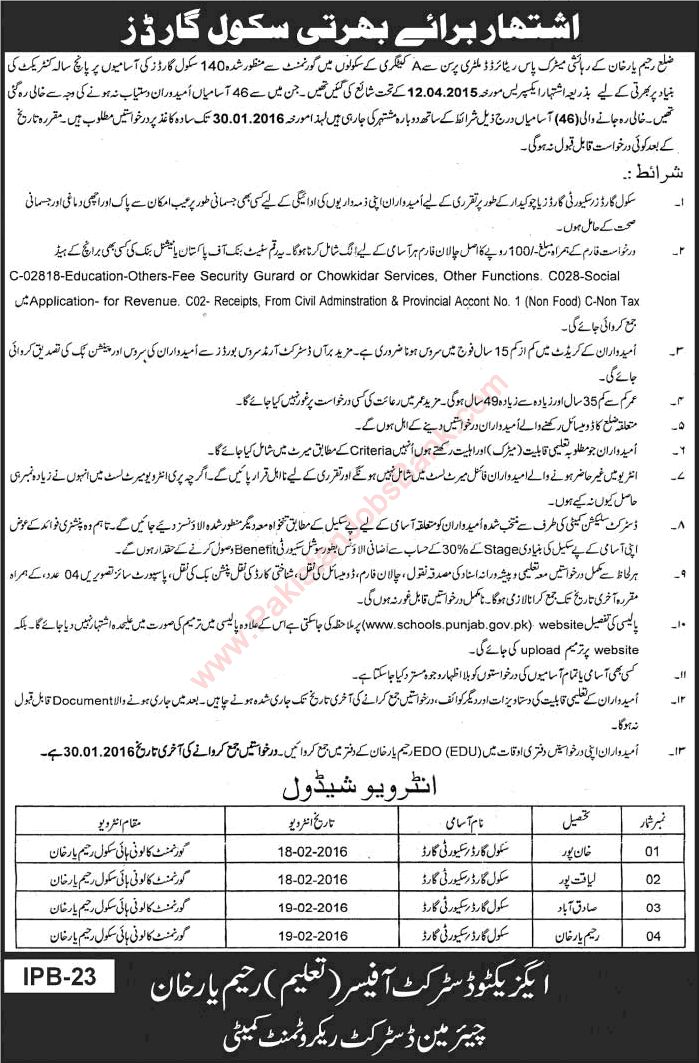 Bahrain Security Guard Jobs 08 January 2018 Express Newspaper   - mall security guard sample resume