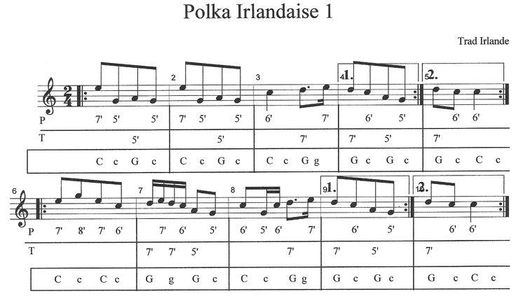 Atelier Folk, Accordéon et bloody mary: Polka irlandaise 1 tablature diato