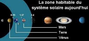A quelle distance du Soleil pourrait se rapprocher l'orbite de la Terre tout en restant habitable ?