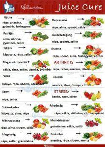 Íme a nagy táblázat! Ezek a zöldségek ezeket a betegségeket gyógyítják! Mentsd el! – szupertanácsok